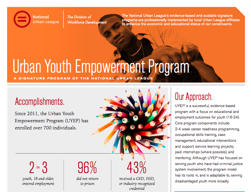 Urban Youth Empowerment Program Fact Sheet