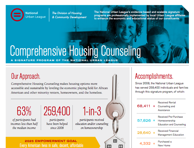 Comprehensive Housing Counseling Fact Sheet